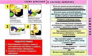 Первая помощь при гипертонии в домашних условиях