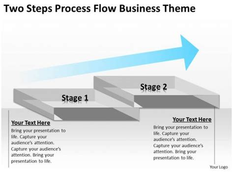 business flow charts examples theme powerpoint templates