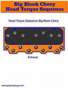 Big Block Chevy Head Torque Sequence
