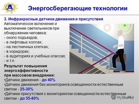 Энергосберегающие технологии в россии и за рубежом — комплекс градостроительной политики и строительства города москвы