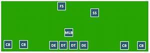 Football Solution