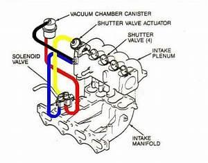 Mazda 323 Vacuum Diagram