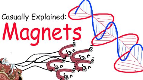 Casually Explained: Magnets - YouTube