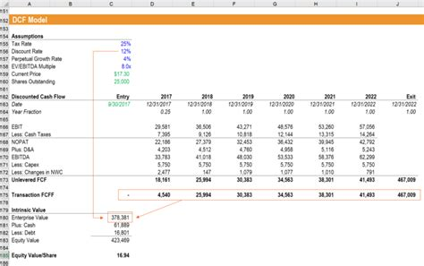 Discounted Cash Flow DCF Formula - Guide How to Calculate NPV