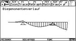 Querkraftverlauf Berechnen : biegemomenten und querkraftverlauf mit dem ti 92 ~ Themetempest.com Abrechnung