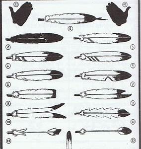 Signification Plume Noire : f vrier 2009 culture sioux lakota ~ Carolinahurricanesstore.com Idées de Décoration