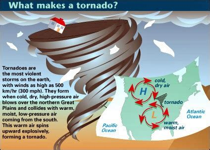 where do tornadoes usually form lee ann grimm s classroom
