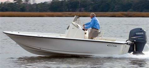Reviews On Bulls Bay Boats by Bulls Bay Boats Research