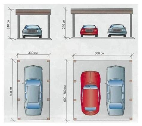 garage größe für 2 autos garage design ideas door placement and common dimensions эргономика гараж дом гараж стоянка