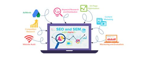 Seo Sem Digital Marketing by Digital Marketing Service Boost Business In Saudi