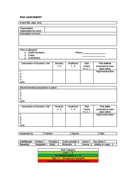 Risk Self Assessment Template by Risk Assessment Form Template