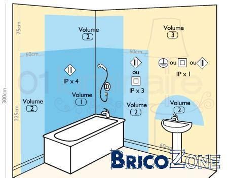 norme hauteur lavabo solutions pour la d 233 coration int 233 rieure de votre maison
