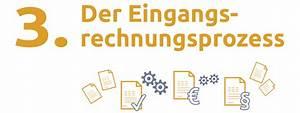 Bank Pay Ag Rechnung : purchase to pay in sap einfach und sicher managen henrichsen ag ~ Themetempest.com Abrechnung