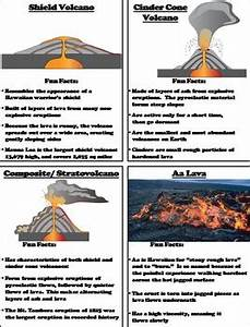 Types of Volcanoes and Lava Activity (Geology Unit) by ...