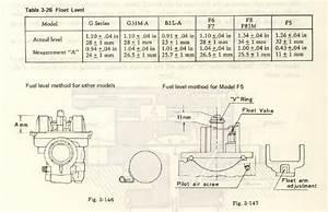 Pin On Mechanic U0026 39 S Corner