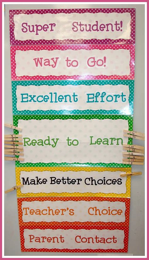 classroom made easy days in second grade 256 | ClipChartUse