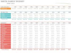 Household Budget Worksheet Excel Template Family Budget Worksheet Excel Template