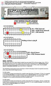 Obd1 Ecu Quick Reference Wiring Diagram For Swaps