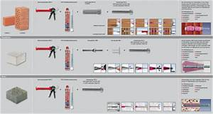 Fischer Injektionsmörtel Anleitung : sandige br selige wand d bel dreht mit forum offtopic ~ Eleganceandgraceweddings.com Haus und Dekorationen