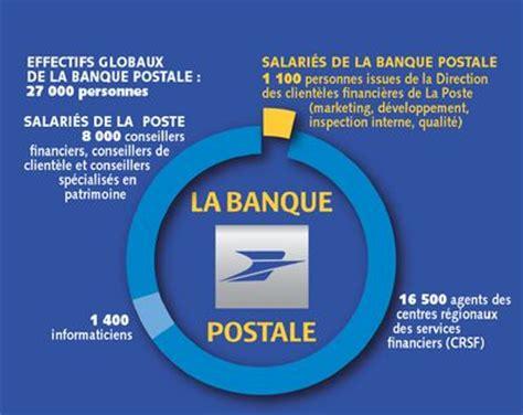 banque postale des fonctionnaires incapables abenchaalors fr