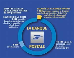 La Poste Ma Banque : l 39 express l 39 expansion ~ Medecine-chirurgie-esthetiques.com Avis de Voitures