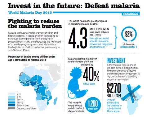 world malaria day  infographic malaria  pregnancy
