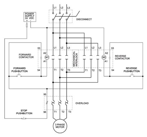 How Specify Size Motor Starters