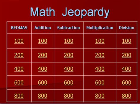 slides jeopardy template math jeopardy powerpoint template bountr info