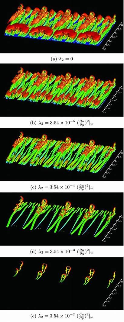 Boundary Layer Transitional Vortex