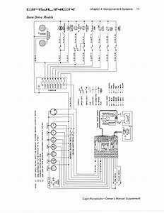 1985 Bayliner Capri Wiring Diagram