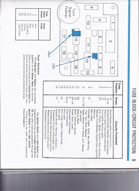1992 Ford Mustang Fuse Diagram by 1979 1993 Ford Mustang