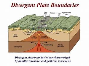 Natural Disasters Topic 5b (Volcanic Eruptions)