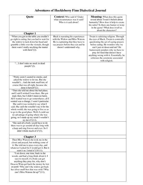 dialectical journal template dialectical journal template e commercewordpress