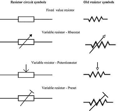 Resistors Amateur Radio Wiki
