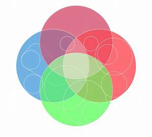 Venn Diagram Examples For Problem Solving  Venn Diagram As