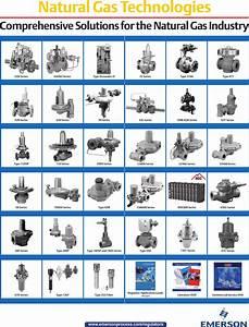 Emerson 133 Series Pressure Reducing Regulators Data Sheet