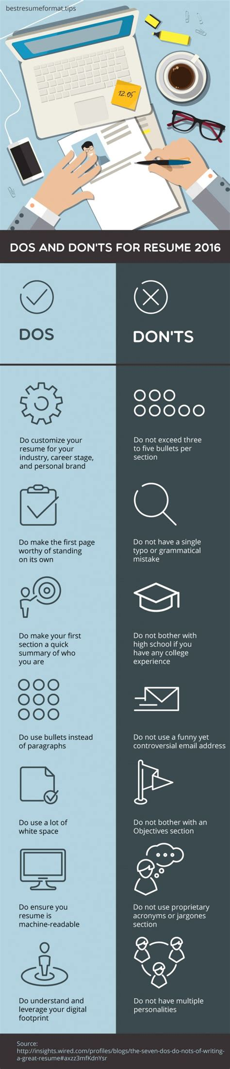 dos and don ts for your best 2016 resume format infographic