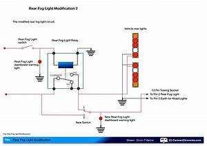 Basic Fog Light Wiring Diagram Without Relay from tse2.mm.bing.net