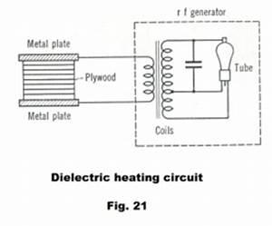 Electronics Vacuum tube Thermionic emission Diode