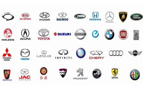 Every Single Car Brand In The World