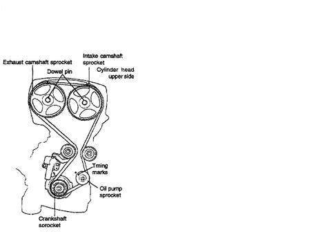 hyundai sonata   timing marks  diagrams today