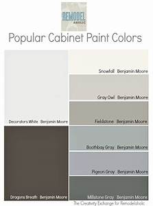 remodelaholic trends in cabinet paint colors With kitchen cabinet trends 2018 combined with hockey wall art canvas