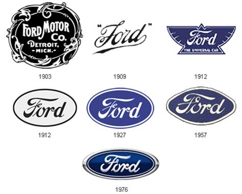 ford old logo ford logo design and history of ford logo