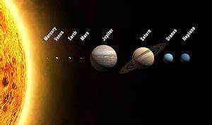 Solar System with Names of Planets - Pics about space