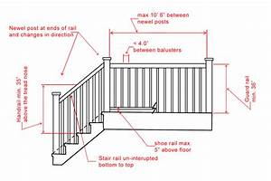 Tips  U0026 Ideas  Stair Rail Height For Save Your Step Ideas