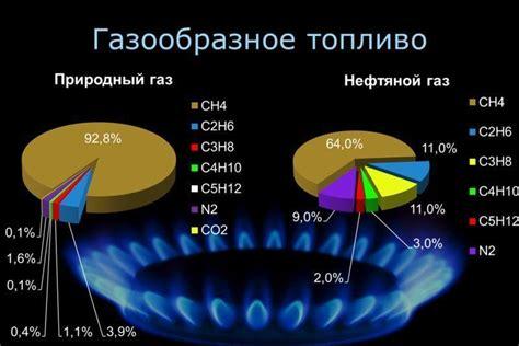 ИсетьТехГаз технические газы Ацетилен
