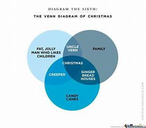 Christmas Venn Diagram By Hotchkisscomics