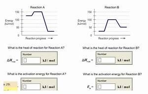 What Is The Heat Of Reaction For Reaction