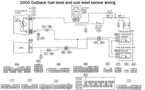 Subaru Fuel Wiring Diagram by Fuel Pegged On Subaru Outback Subaru