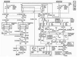 2001 Chevy Cavalier Radio Wiring Diagram Carsdiagrams Ilsolitariothemovie It